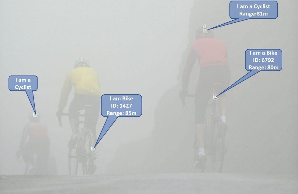 R4dar cyclists in fog